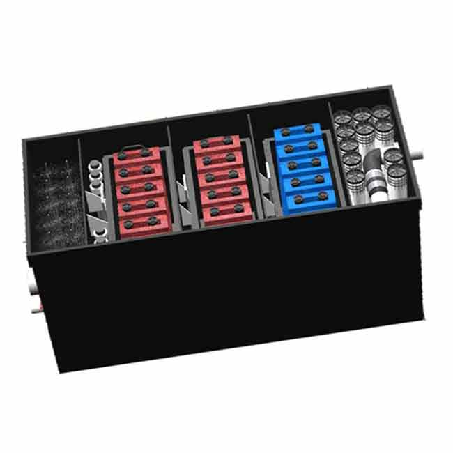 Проточный фильтр BIO-FILTER 160i